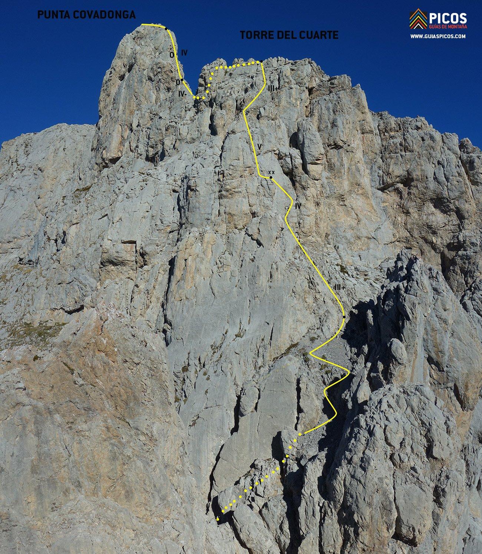 Detalle Cuarte y Covadonga