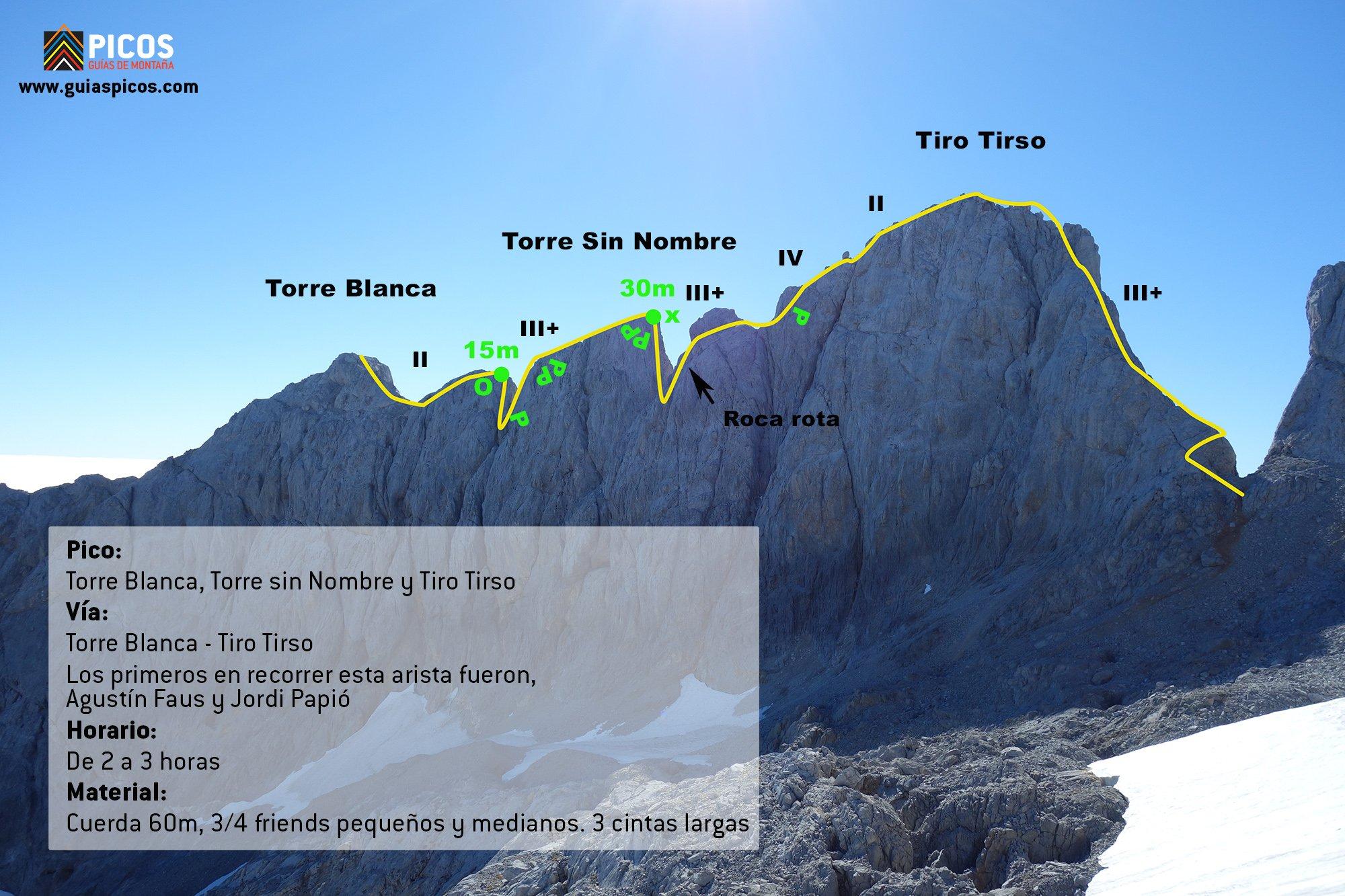 Croquis Torre Blanca Tiro Tirso